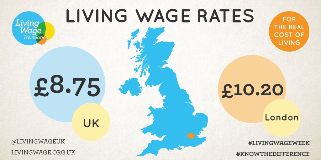 NEW LIVING WAGE ANNOUNCEMENT
